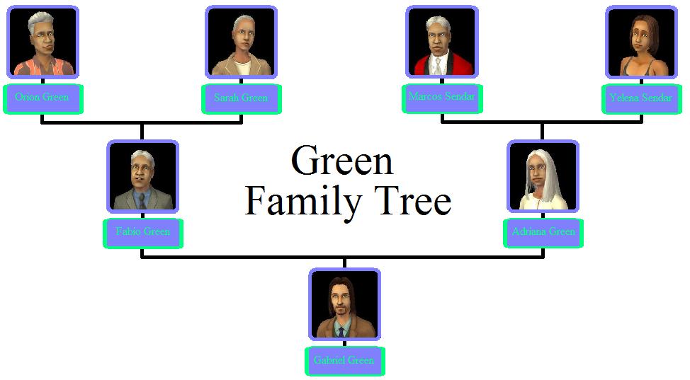 Family affair adult dating sim