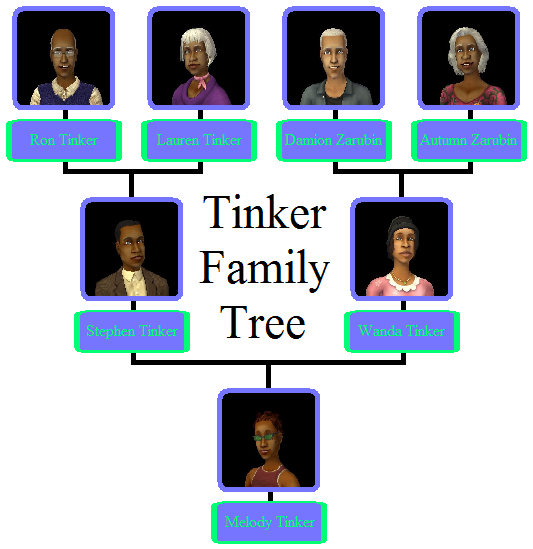 Tinker Family Tree