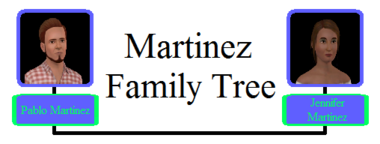 Martinez Family Tree