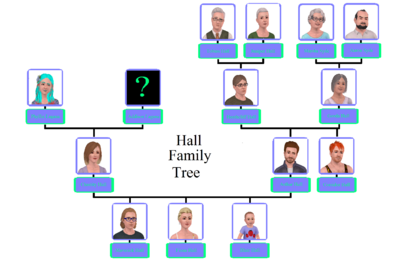 Hall formal family tree