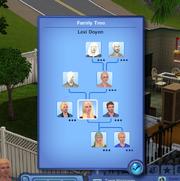 Sims 3 example tree