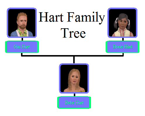 File:Hart Family Tree.png