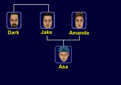 Fanon-Bee family-family tree