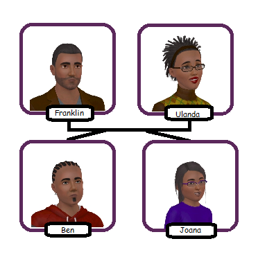 File:Henson family tree.png