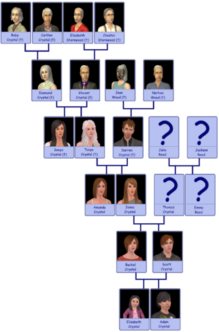 File:Crystal Original Family Tree v1.png