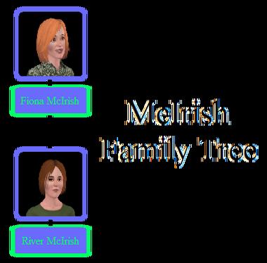 McIrish Family Tree