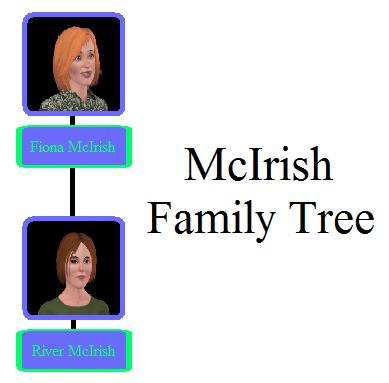 File:McIrish Family Tree.png