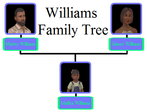 File:Williams Family Tree (The Sims 3).png
