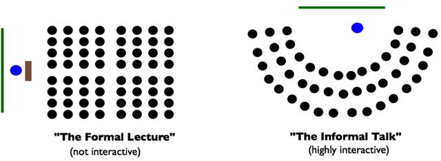 File:Seating-arrangement.png