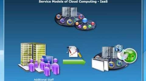 Cloud Computing- What is Cloud Computing?
