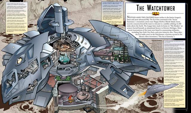 File:JLA watchtowerspread.jpg