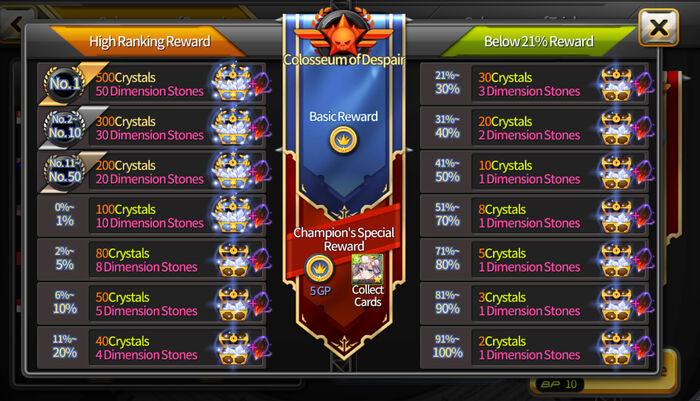 CoD rewards