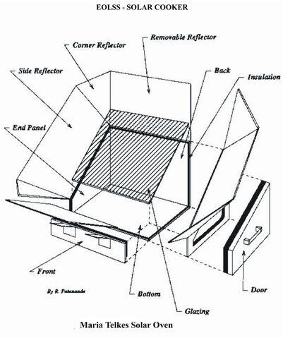 File:Solar-cooker-design-Maria Telkes.jpg