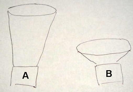 File:Tall vs short reflectors.jpg