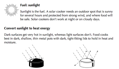 Solar Cooking basics, SCI 2004, pg. 1, 12-9-14