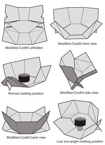 File:Teong Tan Cookit diagram 1, 11-11.jpg