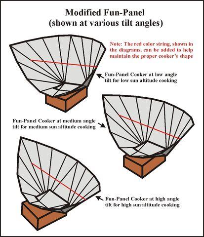 File:Fun-Panel Tilt Positions.jpg