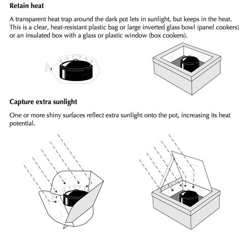 File:Solar Cooking basics, SCI 2004, pg. 2, 12-19-14.png