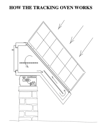 File:Nichols Tracking Solar Cooker diagram, 7-27-15.png