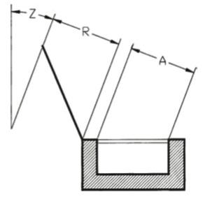 File:ASABE test standard image, 12-4-13,.jpg