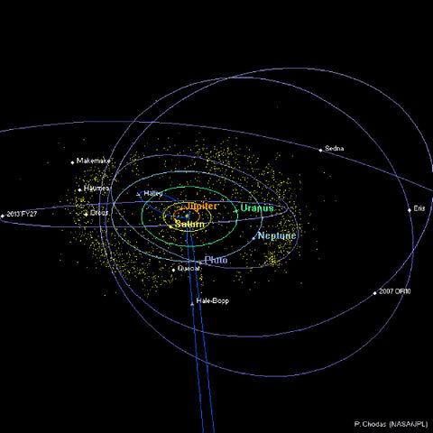 File:Distant solar system.jpg