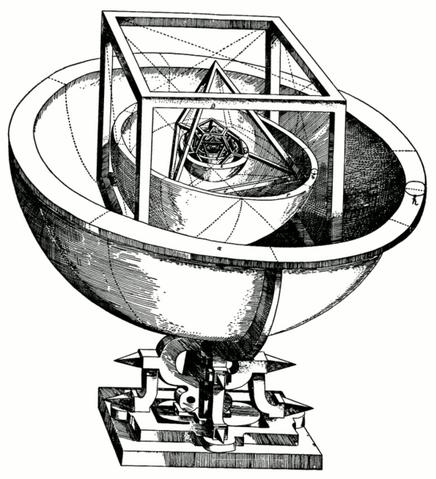 File:545px-Kepler-solar-system-1.png