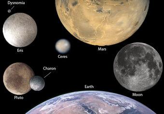 Dwarf planets comparison