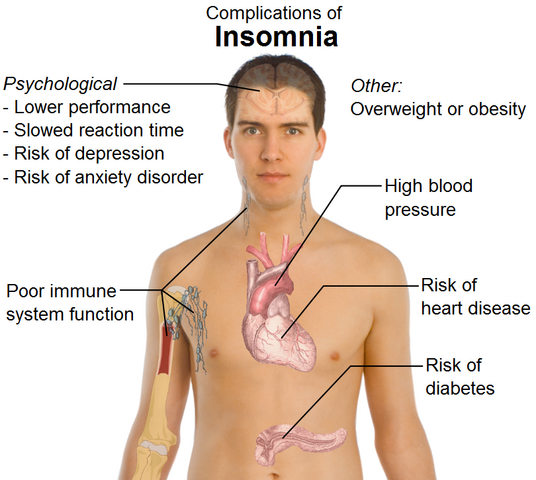 File:Insomnia.png