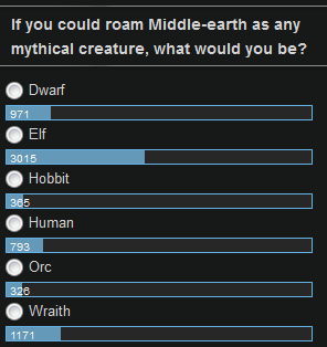 Mythical Creature poll