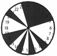 Utsuro no Hako vol2 clock4