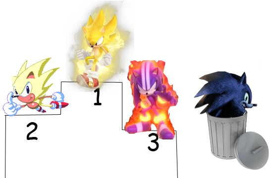 File:Best-sonic-transformation.png