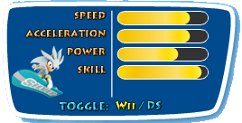 File:Silver-Wii-Stats.png