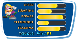 File:Wario-DS-Stats.png