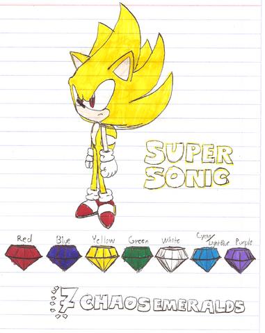 File:Super Sonic HYRO.png