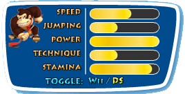 File:Donkey-Kong-DS-Stats.png