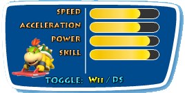 File:Bowser-Jr.-Wii-Stats.png
