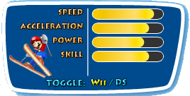 File:Mario-Wii-Stats.png