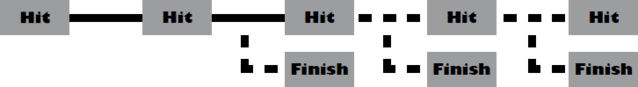 File:Sonic Unleashed Wii Ps2 Combo Chart.png