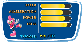File:Amy-Wii-Stats.png