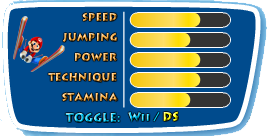 File:Mario-DS-Stats.png