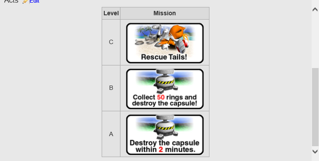 File:Sonic Adventure Mission Table.png