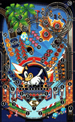File:Sonic-Pinball-Party-Sonic-Table-Terms.png