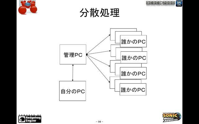 File:Hedgehog engine sonic26.jpg