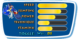 File:Sonic-DS-Stats.png