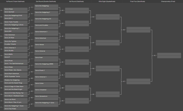 File:Sonicgametourneybracket.png