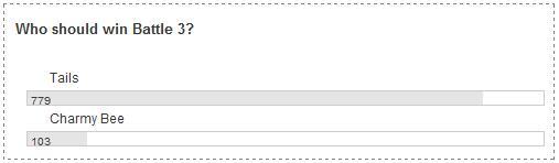 File:Results-w30b3.jpg