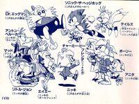 Sonic Manga cast