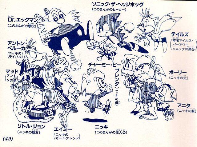 File:Sonic Manga cast.jpg