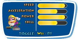 File:Wario-Wii-Stats.png