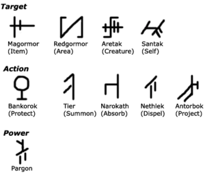 Other Runes